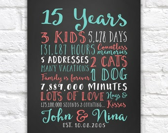 Wedding Anniversary Gifts, Paper, Canvas, 15 Year Anniversary, 15th Anniversary, 10 year, 20 year, Marriage Poster Men, Women 15 Sign