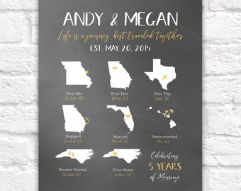 Custom Anniversary Gift, Couples Timeline, Love Story States, Infographic, 5th Anniversary, 5 Years of Marriage, Gift for Wife, Hubby | WF45