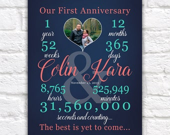 Anniversary Present For Boyfriend, Customized for You Gifts Wife, Husband, First Anniversary, Paper Gift Ideas for Anniversary Photo | WF375