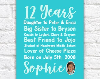 Daughter or Granddaughter Birthday Gift, Personalized Birthday Art to Keep Forever, Names of Siblings, Parents, Best Friend BDay WF711