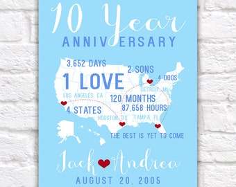 Anniversary Gifts for Wife, Husband, Spouse 10 year Anniversary Gift for Men or Women, Unique Gift for Anniversaries, Map, Travel | WF25