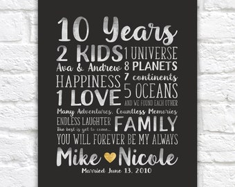 Anniversary Gift for Husband and Wife, Relationships, Dating, Marriage, Wedding, Universe, Love Gift, 10th Anniversary, For Her, Him WF409