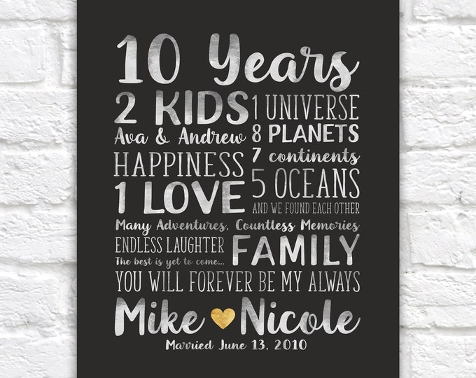 Featured listing image: Anniversary Gift for Husband and Wife, Relationships, Dating, Marriage, Wedding, Universe, Love Gift, 10th Anniversary, For Her, Him WF409
