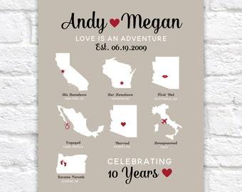 Custom Anniversary Map Infographic Style Design, 7 Maps, Hometown, Met, Engaged, Married, Became Parents Gift, Travel, Personal | WF668