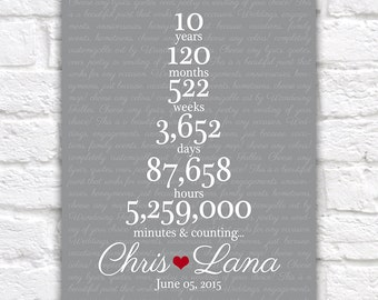 Anniversary Gift for Husband, 10th Year, Gift for Wife  Custom Anniversary Present, Lyrics, Song, Quote, Vows, First Dance, Ten year | WF242