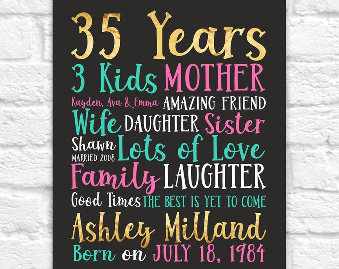 Featured listing image: 35th Birthday or ANY YEAR, Unique Personalized Bday Gifts, Birthday Poster for Friend, Wife, Sister, 35 Years Old, 40th Birthday | WF581