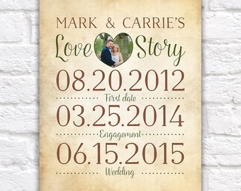 Important Dates, Wall Art, Wedding Decor -  Personalized Print, Subway Art, The First Day, Anniversary Gift for Husband, Paper Gift | WF178