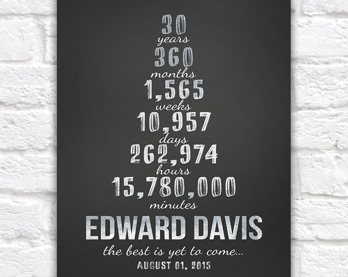 Featured listing image: Retirement Gift, Years at Company, Gift for Boss, Father Retiring, Retire, Quote, Personalized Gift, Coworker, Office Manager | WF101