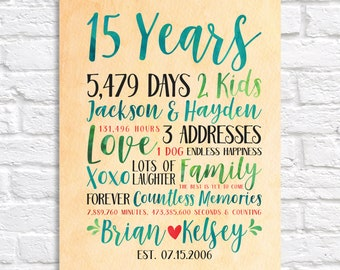 Modern Anniversary Gift Idea, Choose Any Year Wedding or Relationship Anniversary, 15th, 15 years, 20 years, Fun, Gift for Wife | WF536