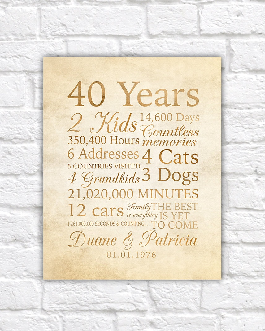 51 Wedding Anniversary Quotes: 40 Year Anniversary, 40th Anniversary Gift For Parents