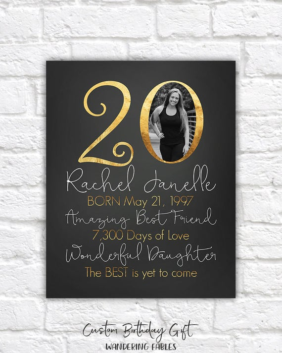 20th Birthday Gift Personalized For Daughters