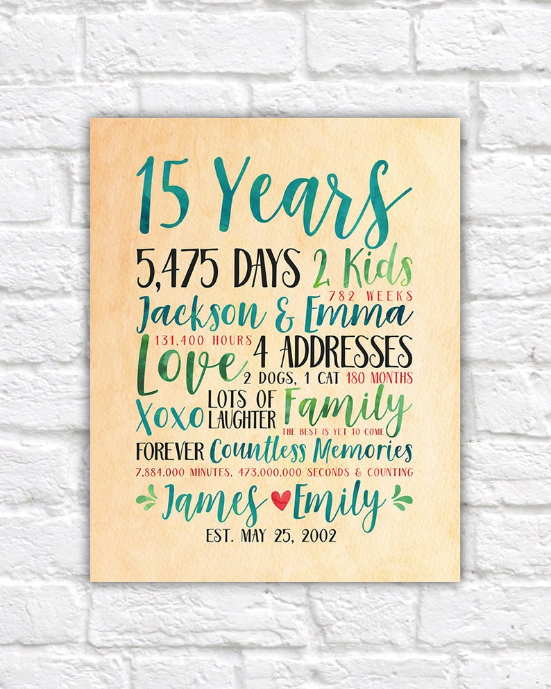 Relationship anniversary ideas