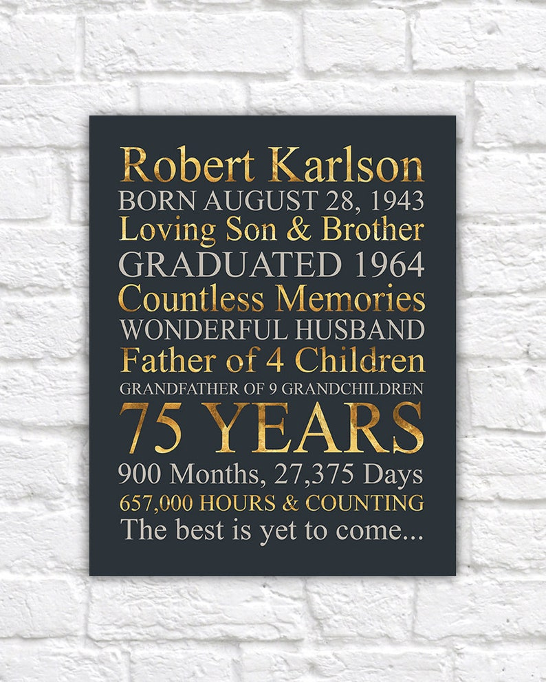 Father Birthday Gift Sign 75th 75 Years Old Gifts