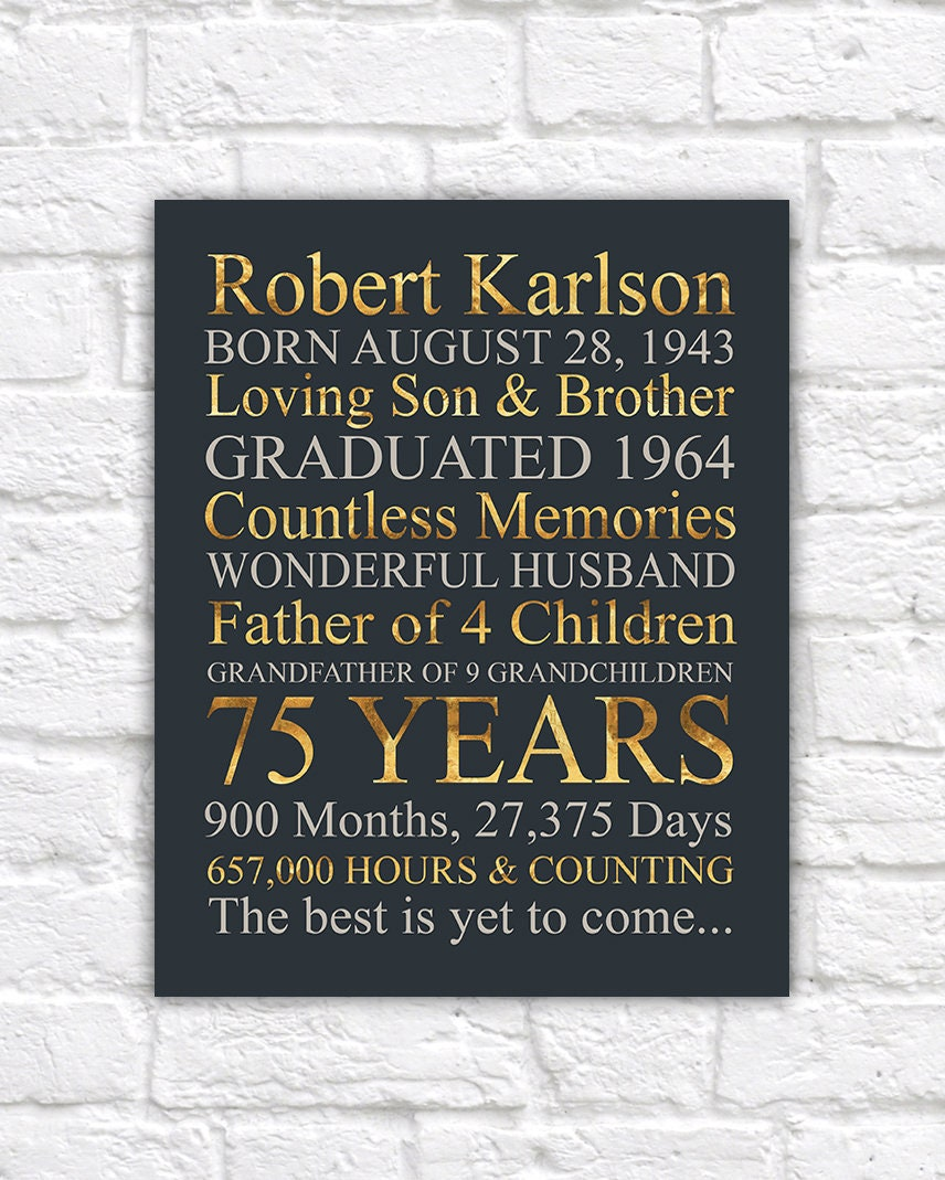 Father Birthday Gift Sign 75th 75 Years Old Gifts For Men