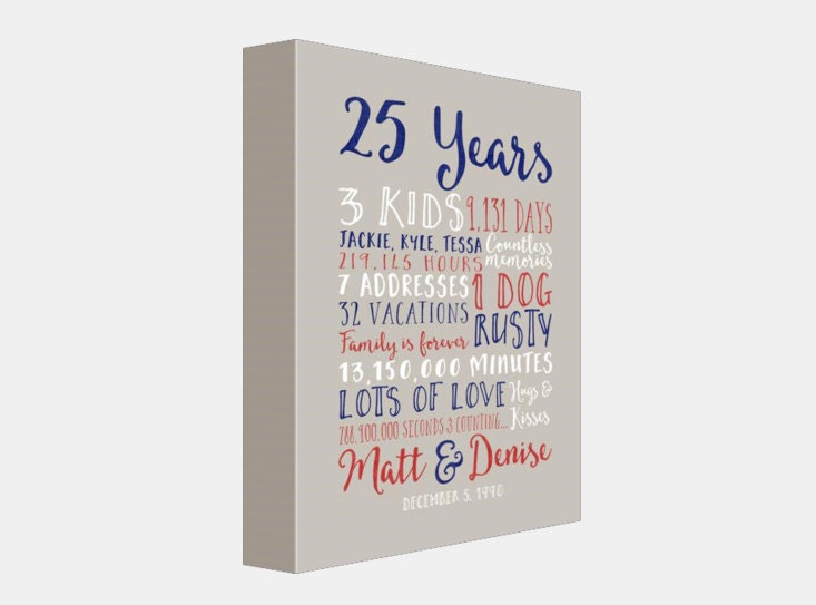 25th Anniversary Gifts For Men: 25th Wedding Anniversary Gift, Paper, Canvas, Twenty Fifth