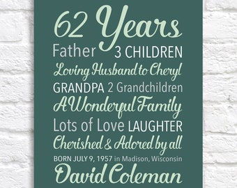 Father Birthday Gift, ANY Birth year, Personalized Birthday Gift, 62nd Birthday, 62 Years, Grandpa, Modern Gift, Trendy Bday Presents WF664