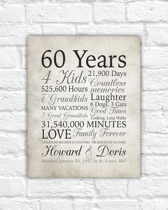 60th Anniversary Print