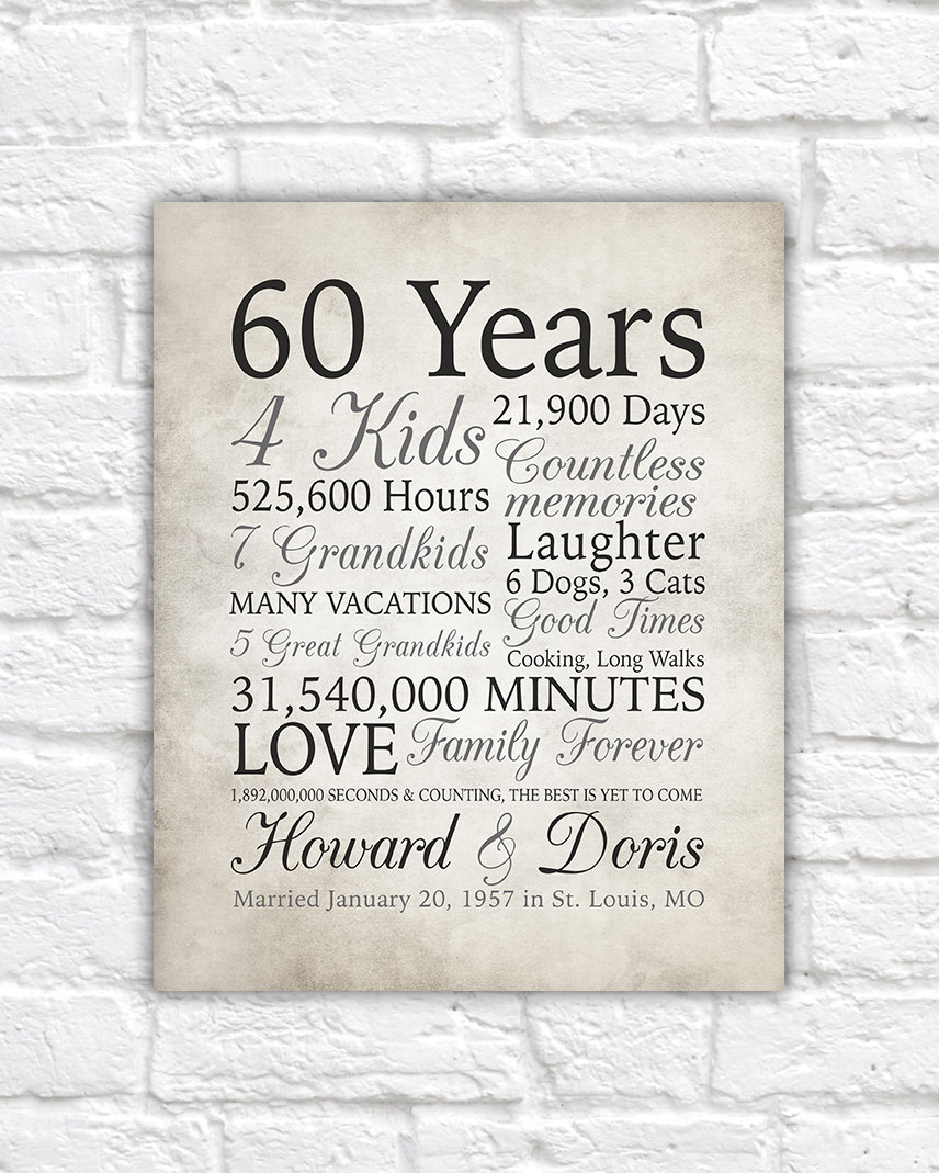 Wedding Gift Card Quotes: 60th Anniversary Gift 60 Years Married Or Any Year Gift For