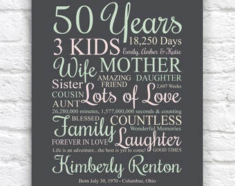 Womens 50th Birthday Gift, Personalized for Women and Men, Birth Year Sign, Gift for Bday Party, Moms Birthday, Sister Bday | WF707