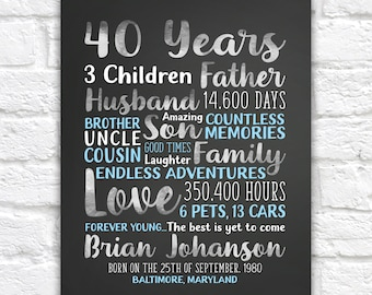 40th Birthday Gift for Men, Personalized Sign with Stats, Number of Children, Cars, Pets, Poster for Husband Birthday Man Born 1980