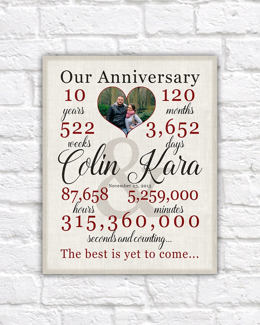 Gifts For Paper Wedding Anniversary: Personalized Anniversary Gift Paper Wedding Anniversary