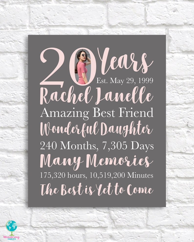20th Birthday Gift Personalized Gift For Daughters Birthday