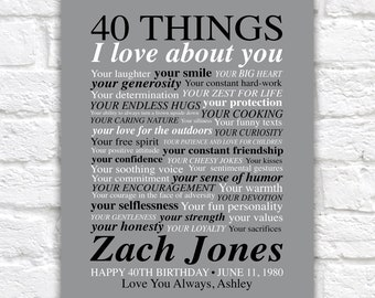 40th Birthday Gift for Husband, 40 Things I Love About You, Personalized Word Art, Sentimental Gift for Spouse on Birthday, Turning 40