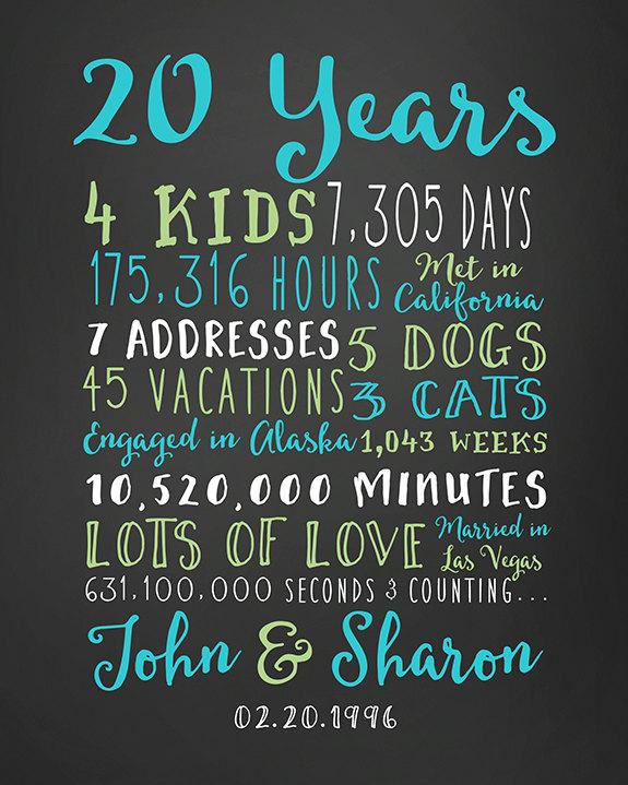 20th Anniversary Gift 20 Year Wedding Anniversary Anniversary Gift