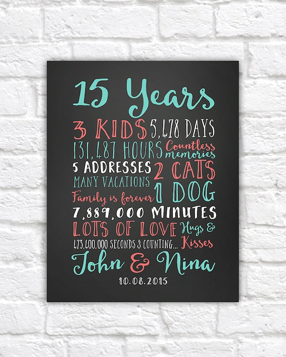 Wedding Anniversary Gifts Paper Canvas 15 Year Anniversary Etsy