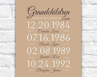 Gift for Grandparents from Grandchildren, Important Birthdates, Bdays Grandkids, Grandma and Grandpa - Nana, Mimi, Canvas Art   WF194