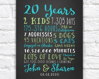20th Wedding Anniversary Art, Personalized with Names and Couples Stats, Custom 20 Yer Anniversary Gift for Husband, Wife, Parents, Friends