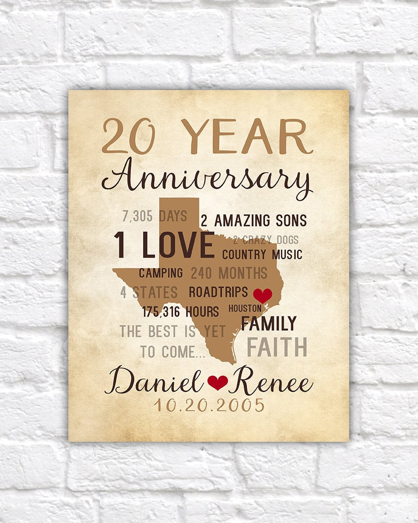 anniversary gifts for men 20th anniversary gift for him or her