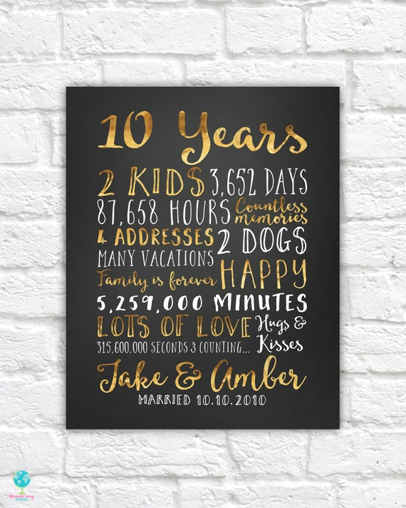 Wedding Anniversary Gifts For Him Paper Canvas 10 Year Etsy