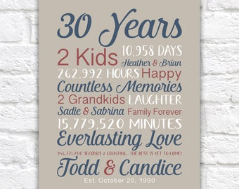 30th Wedding Anniversary Art, Personalized Anniversary Gift for 30 Year Marriage, Married 1990, 30 Years of Love, Wife 30th Anniversary