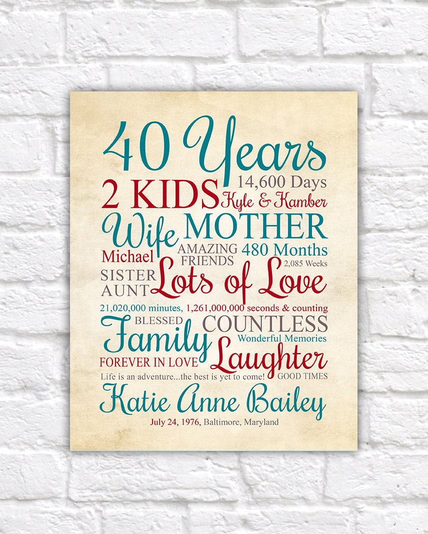 40 Years Old 40th Birthday Gift ANY YEAR Personalized Gift