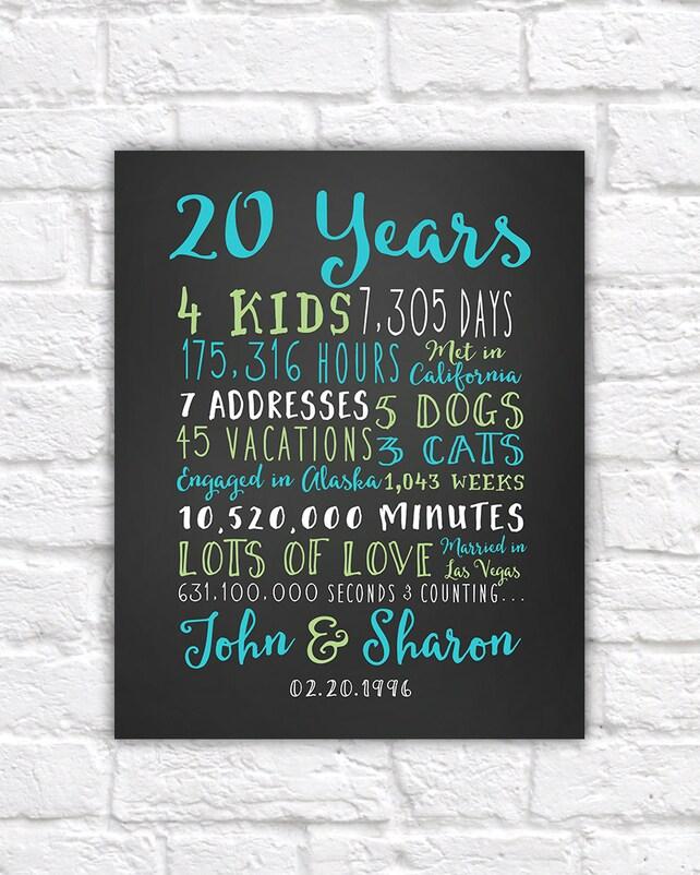 20th Anniversary Gift 20 Year Wedding Anniversary Etsy
