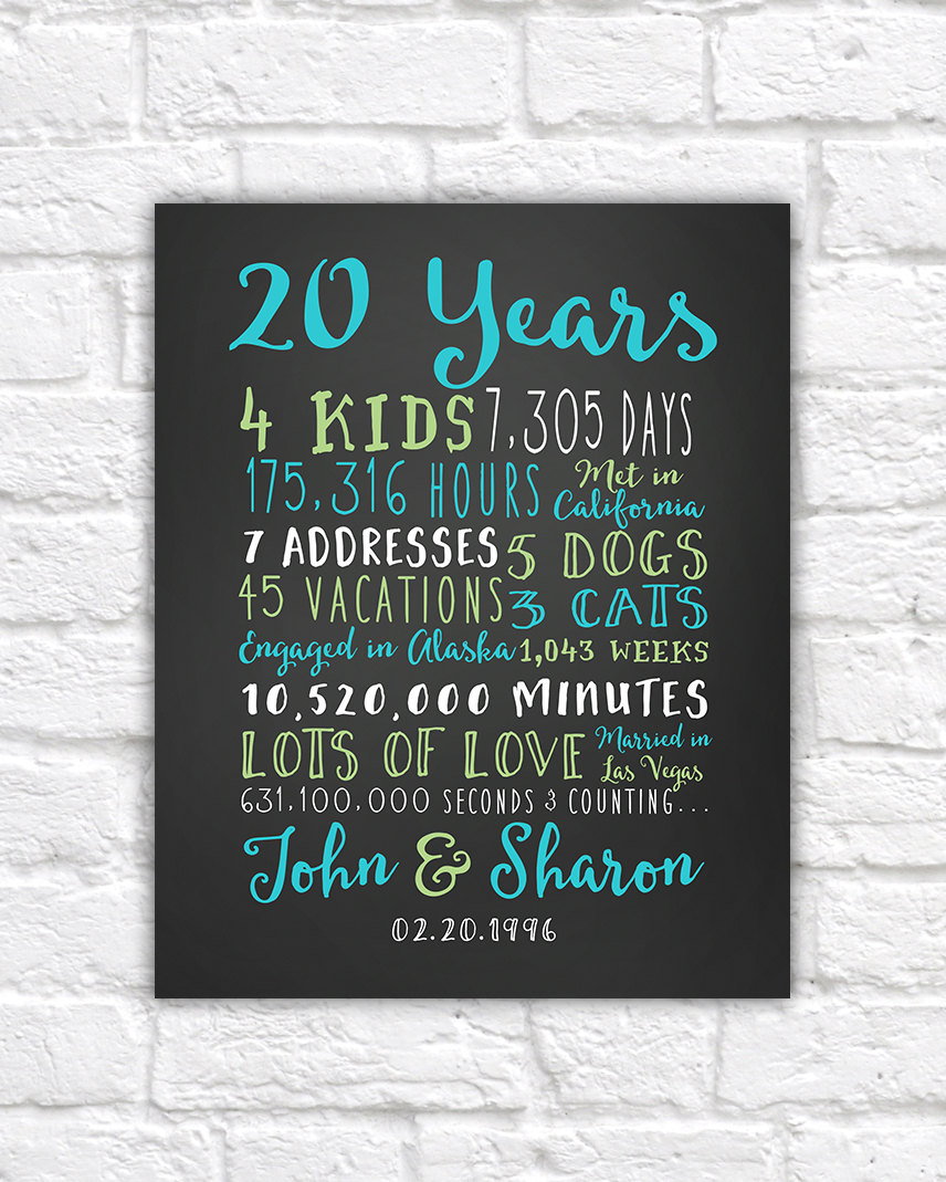 Ideas For Parents Wedding Gifts: 20th Anniversary Gift 20 Year Wedding Anniversary