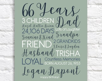 Dad Birthday Gift, Customizable Birthday Sign, Celebrating 66 Years, Art, Born 1954, Personalized Sign for Birthday Parties | WF334