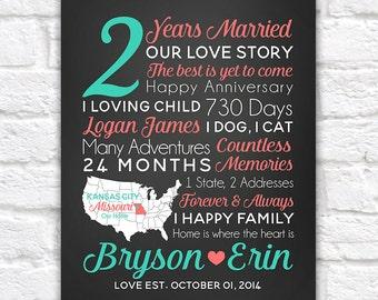 2 year dating anniversary