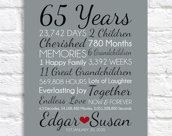 65 Year Anniversary Personalized Art, Marriage Wedding Celebration, Vow Renewal, Parents Wedding Anniversary Gifts, Grandparents 65th
