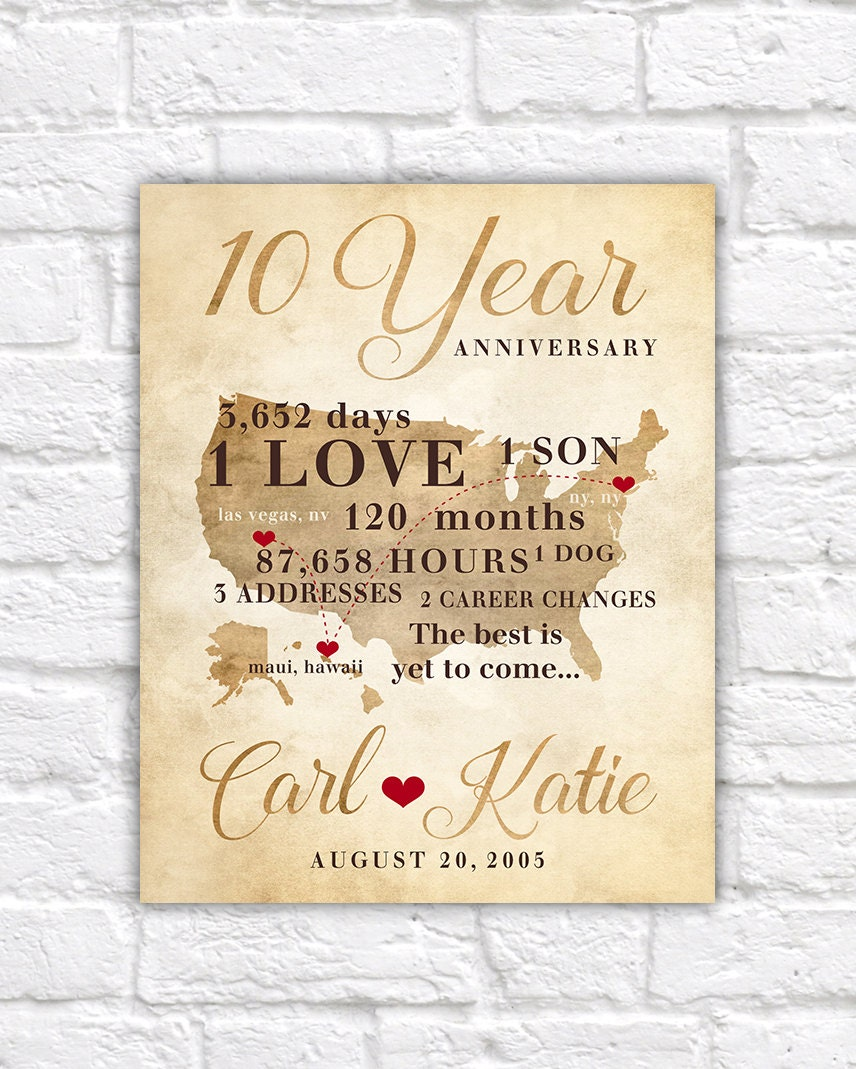 10 Year Wedding Anniversary Gift Ideas For Couple: 10 Year Anniversary Gift Gift For Men Women His Hers 10th