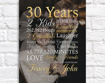 30th Anniversary Gift for Parents, 30th Anniversary Photo Art, Personalized Poster for 30 Year Wedding Marriage Anniversary