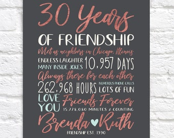 Gift for Friend, Personalized Friendship Art for Birthday or Just Because - Unique Customized Sign for Best Friend or Close Friend WF689
