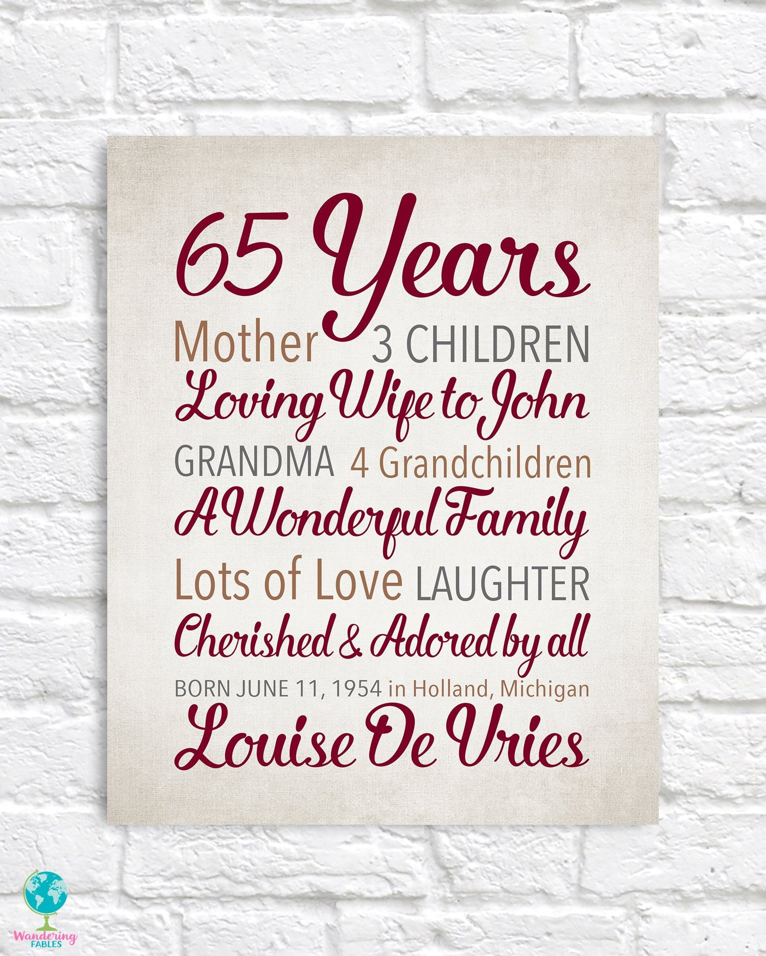 65th Birthday Gifts Mom Mother In Law Personalized Bday
