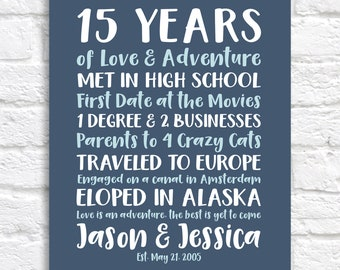 15 Years of Love and Adventure, 15th Anniversary Gift, Met, First Date, Couples Statistics, 15 Years of Marriage, Wedding Anniversaries