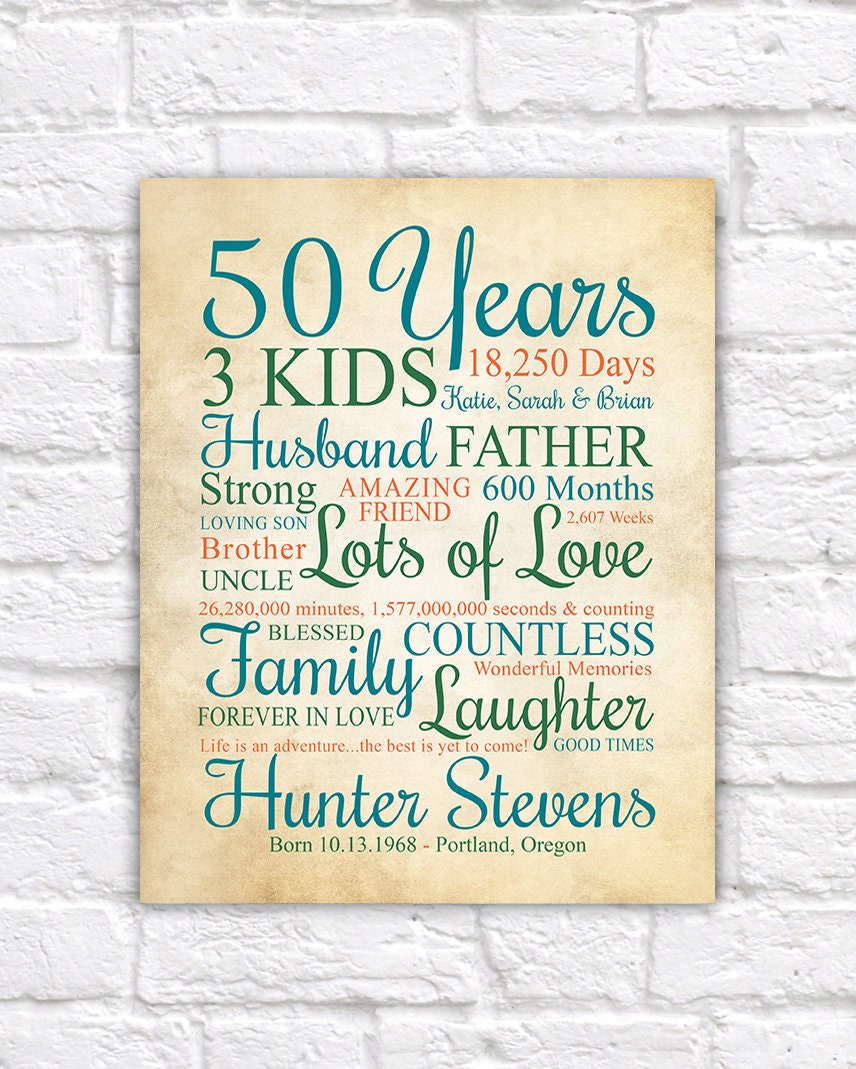 Mens 50th Birthday Gift Personalized For Men Or Woman Choose