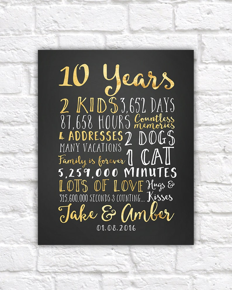 Wedding Anniversary Gifts By Year 3: Wedding Anniversary Gifts For Him Paper Canvas 10 Year