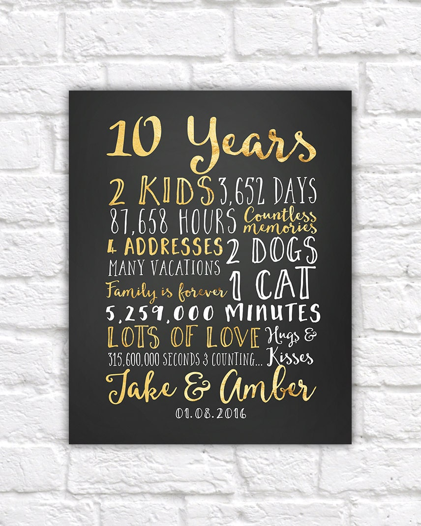 Wedding Anniversary Gifts By Year: Wedding Anniversary Gifts For Him Paper Canvas 10 Year