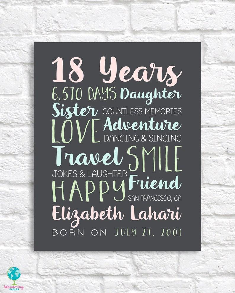 18th Birthday Gift For Friend Best Friends