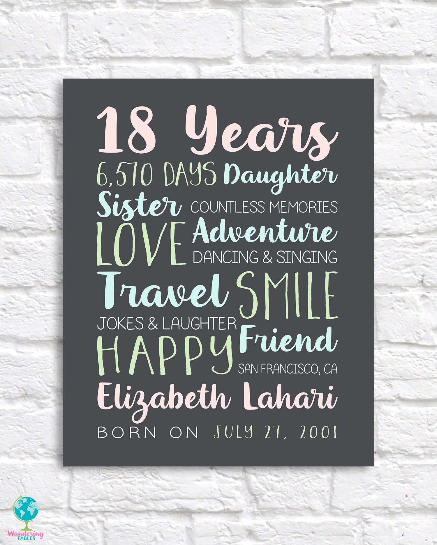 18th Birthday Gift For Friend Best Friends Daughter Sister